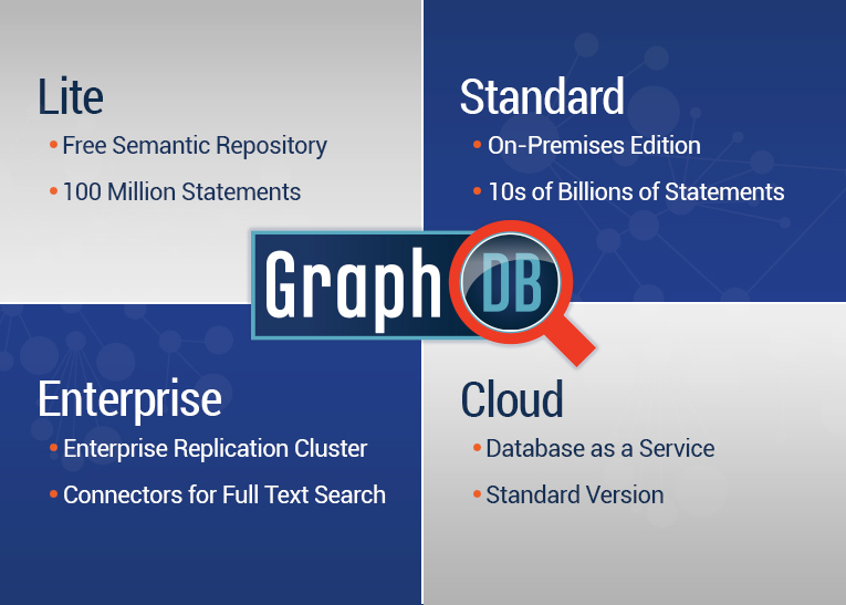 GraphDB is available in four different editions to meet the needs of your organization.