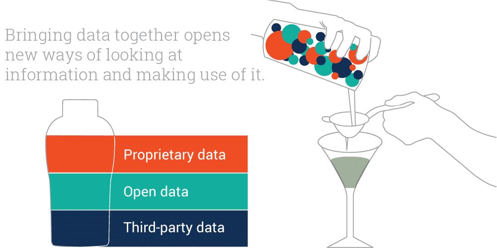 Data Daiquiri The Underutilized Power Of Mixed Data
