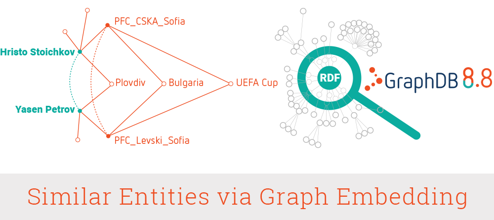 Ontotext's GraphDB 8 8 0 Enriches the Knowledge Graph