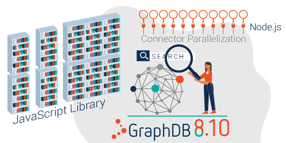 Ontotext's GraphDB 8 10 Makes Knowledge Graph Experience Faster and
